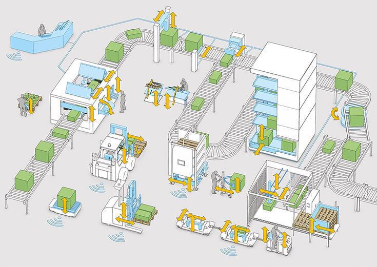 智能工厂智能电动推杆