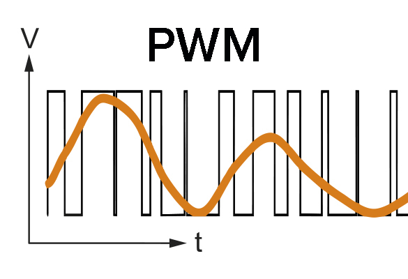 什么是PWM?