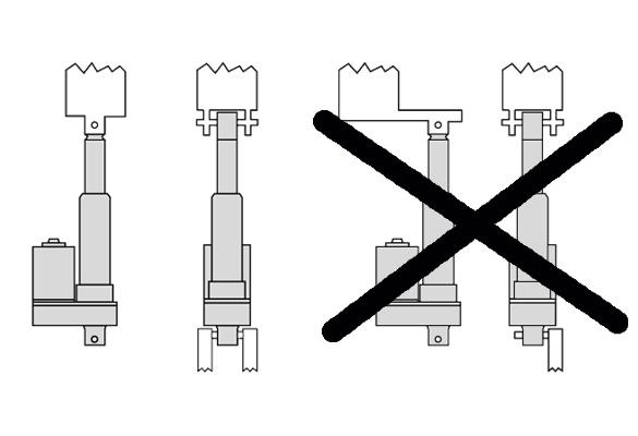 什么是侧向载荷?它对执行器有什么影响?