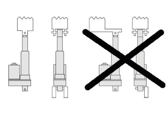 什么是侧向载荷?它对电动推杆有什么影响?