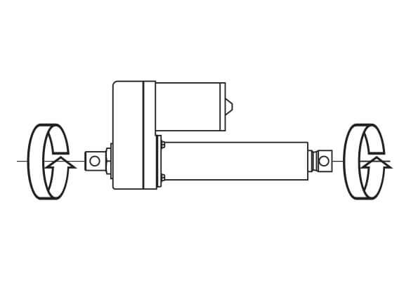 电动推杆为什么需要防旋转?