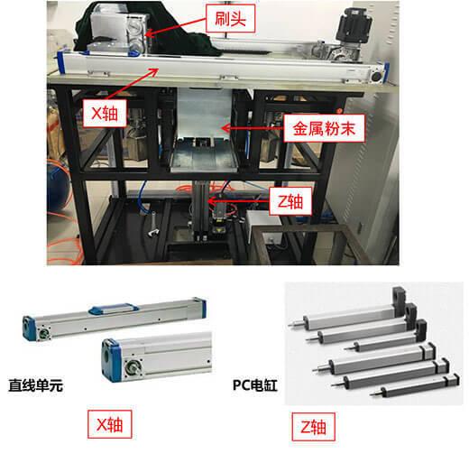 M直线单元在3D打印机上的应用