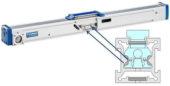 thomson直线模组M系列在烟草机械上应用