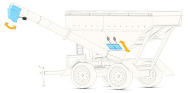 Thomson电动推杆具有嵌入式CAN总线支持,PLC功能